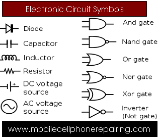 The  puter System additionally Circuit Symbols Of Most  mon moreover Simple Fm Receiver as well How To Make Efficient Led Emergency also 011214d. on electronic tube circuits