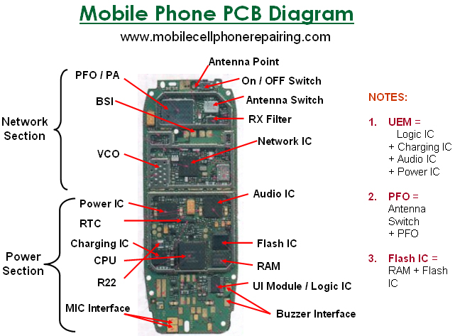 nokia phone charger circuit diagram wirdig diagram further pcb nokia mobile diagram moreover bluetooth circuit