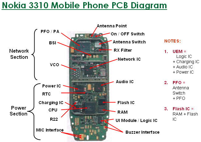 Mobile    Cell Phone Repairing   Online    Mobile    Phone Repair Course and    Guide    with Help  Tips
