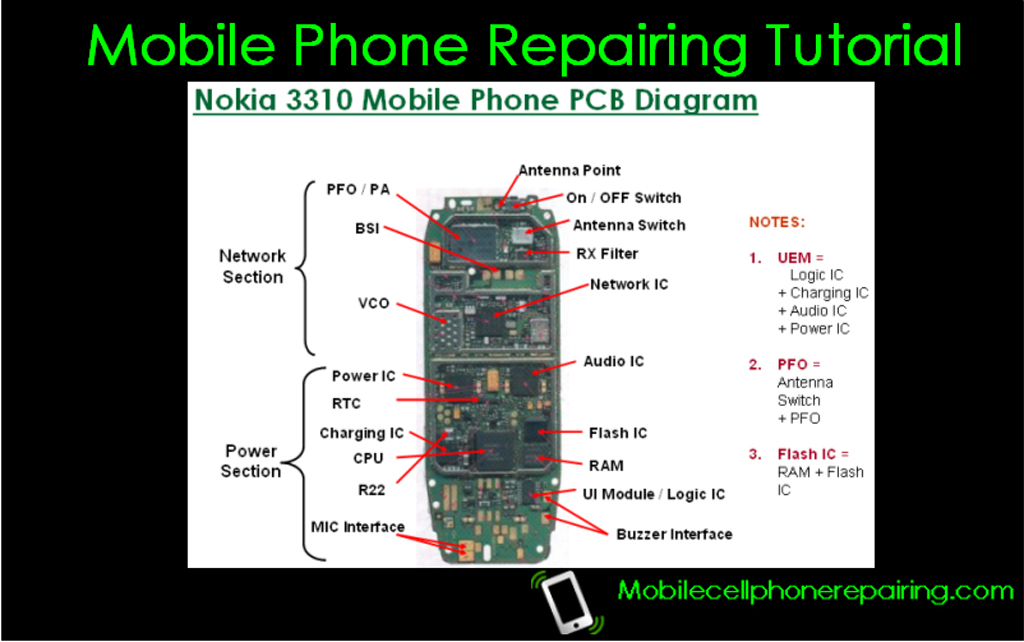 Tv Circuit Board Diagram Repair Pdf
